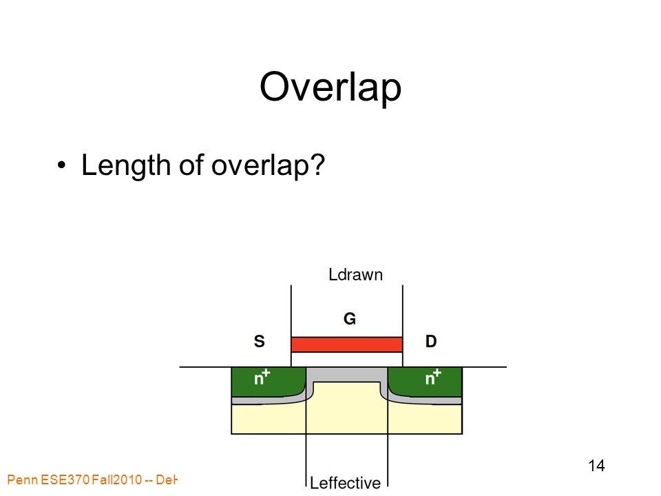 Overlap Length of overlap Penn ESE370 Fall2010 -- DeHon 14