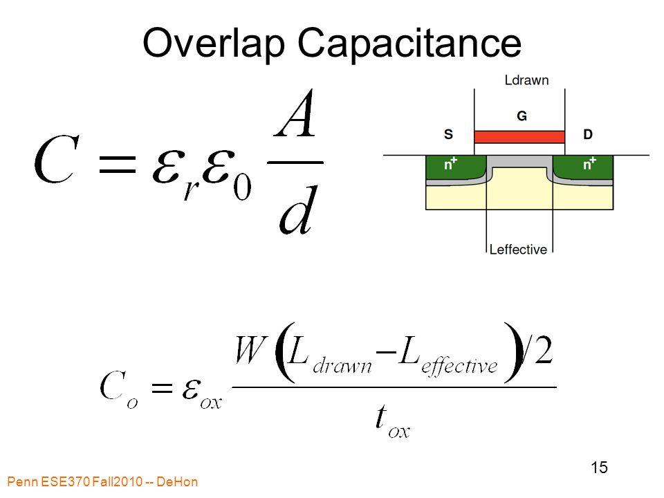 Overlap Capacitance Penn ESE370 Fall2010 -- DeHon 15