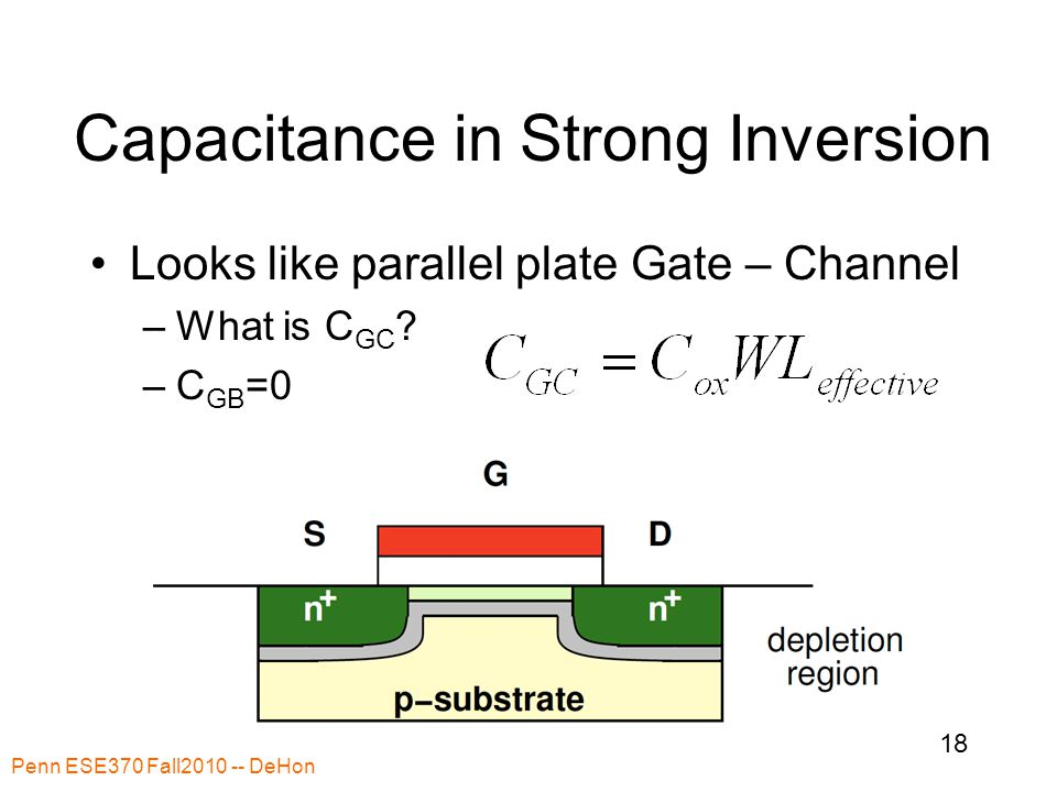 Capacitance in Strong Inversion Looks like parallel plate Gate – Channel –What is C GC .