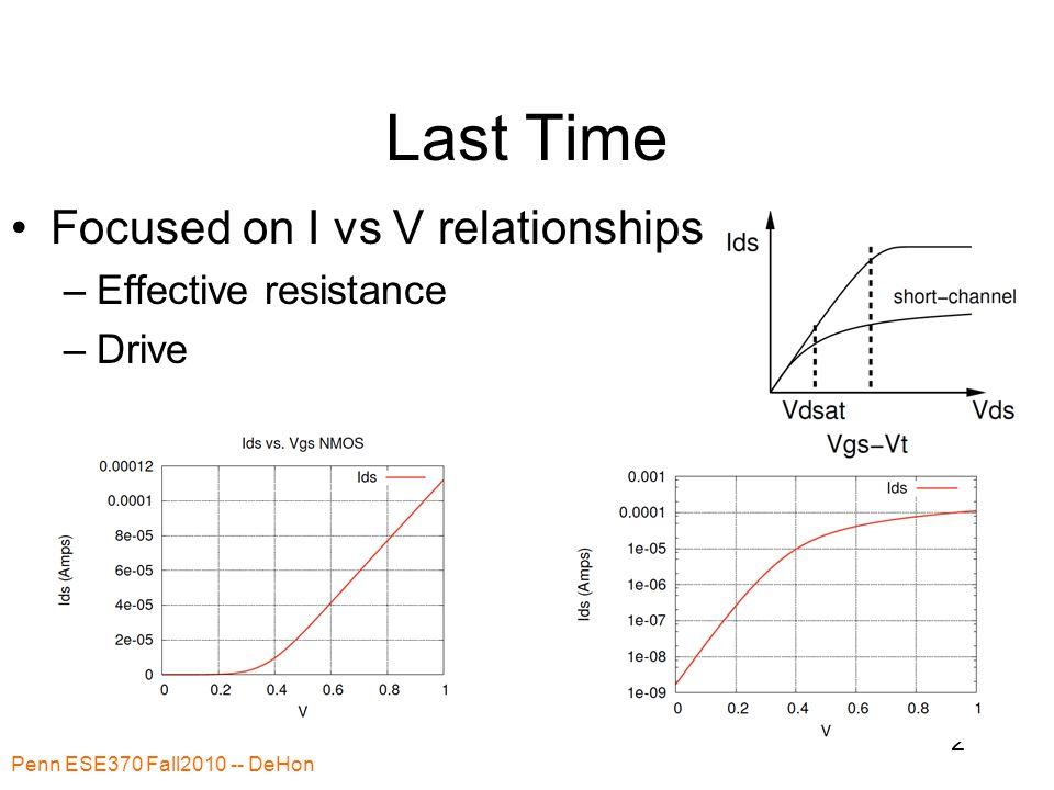 Last Time Focused on I vs V relationships –Effective resistance –Drive Penn ESE370 Fall2010 -- DeHon 2