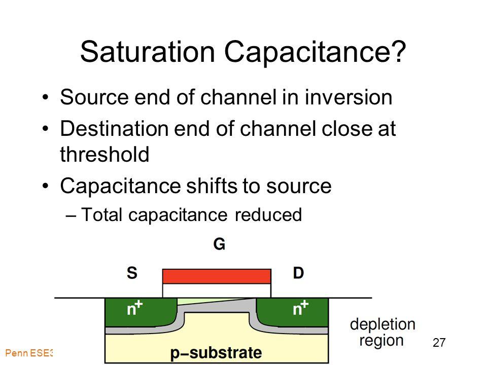 Saturation Capacitance.