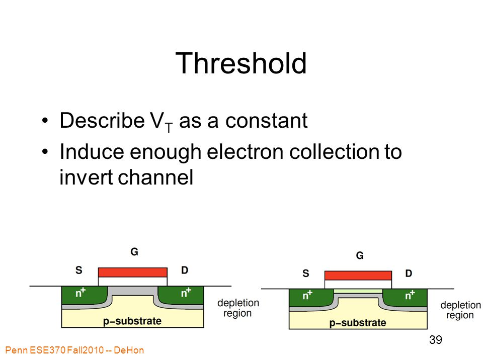 Threshold Describe V T as a constant Induce enough electron collection to invert channel Penn ESE370 Fall2010 -- DeHon 39