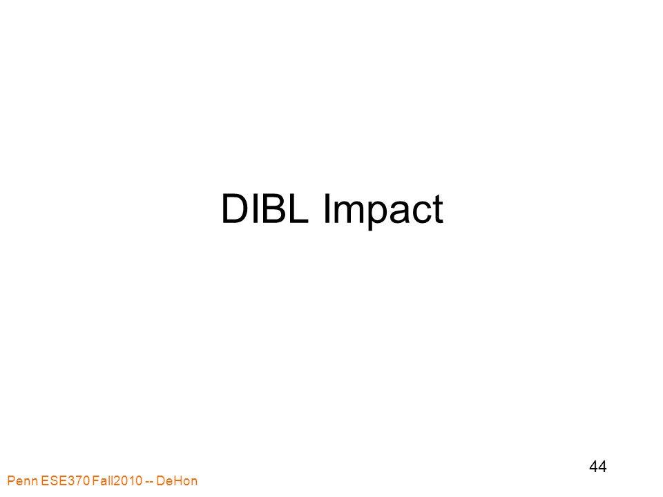 DIBL Impact Penn ESE370 Fall2010 -- DeHon 44