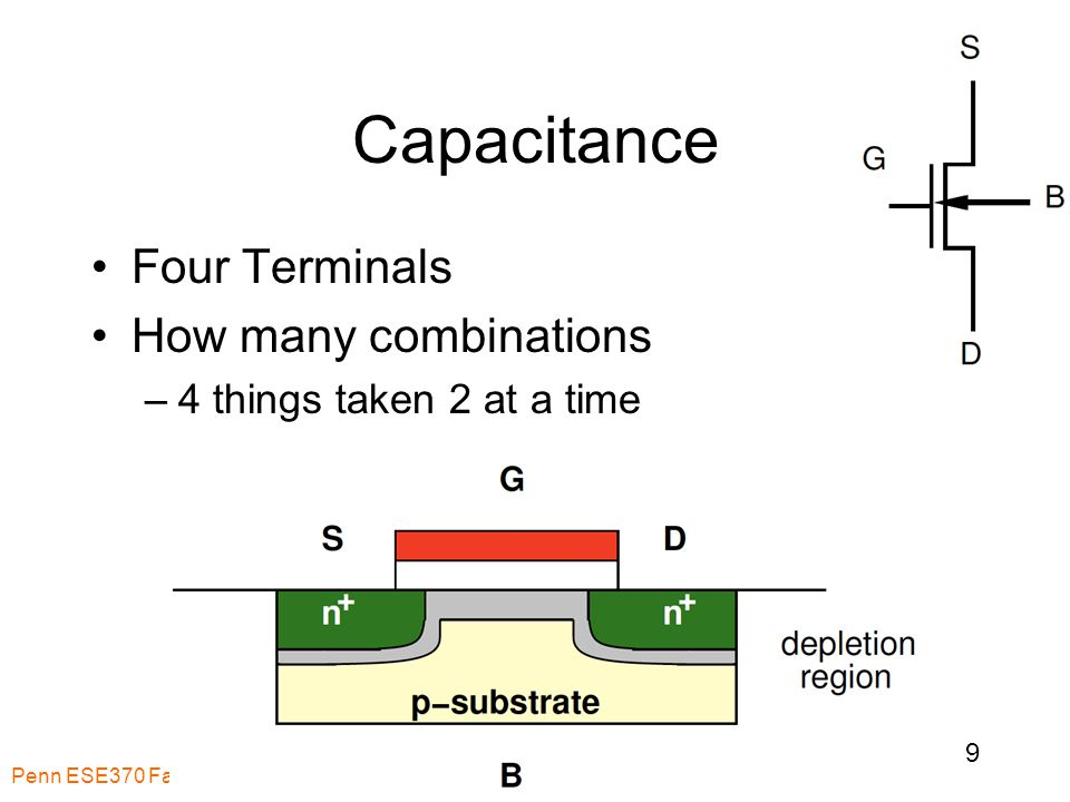 Capacitance Four Terminals How many combinations –4 things taken 2 at a time Penn ESE370 Fall2010 -- DeHon 9