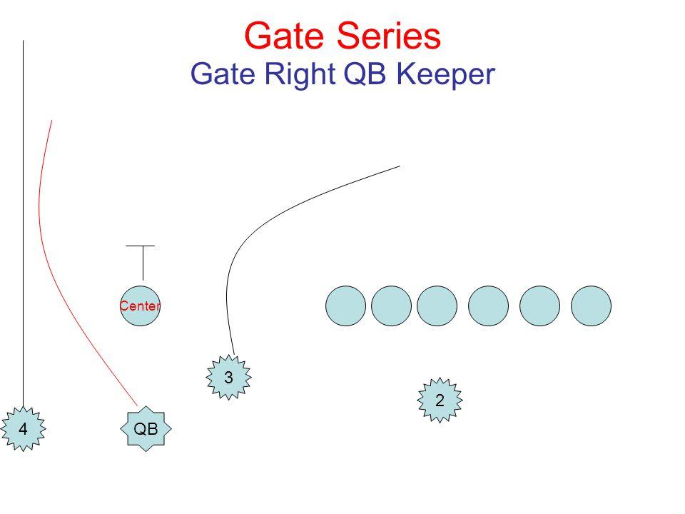 Gate Series Gate Right QB Keeper Center QB 3 4 2