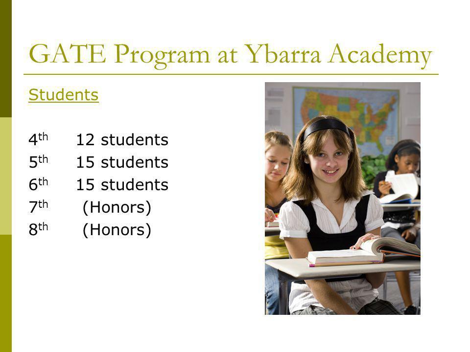 GATE Program at Ybarra Academy Students 4 th 12 students 5 th 15 students 6 th 15 students 7 th (Honors) 8 th (Honors)