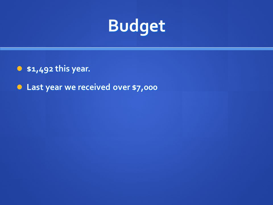 Budget $1,492 this year.$1,492 this year.