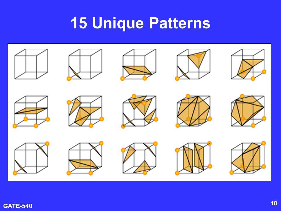 GATE-540 18 15 Unique Patterns