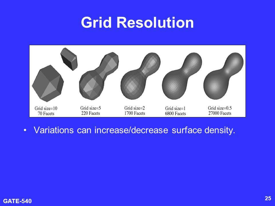 GATE-540 25 Grid Resolution Variations can increase/decrease surface density.