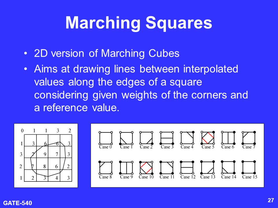 GATE-540 27 Marching Squares 2D version of Marching Cubes Aims at drawing lines between interpolated values along the edges of a square considering gi
