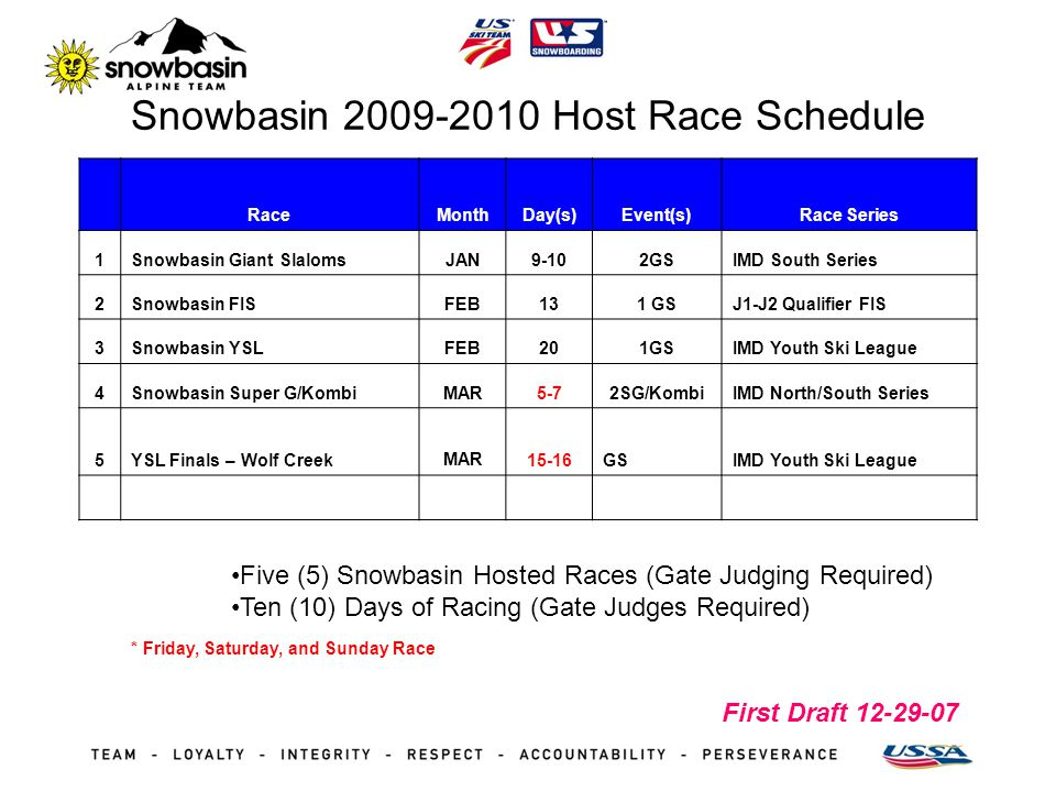 First Draft 12-29-07 Snowbasin 2009-2010 Host Race Schedule RaceMonthDay(s)Event(s)Race Series 1Snowbasin Giant SlalomsJAN9-102GSIMD South Series 2Snowbasin FISFEB131 GSJ1-J2 Qualifier FIS 3Snowbasin YSLFEB201GSIMD Youth Ski League 4Snowbasin Super G/KombiMAR5-72SG/KombiIMD North/South Series 5YSL Finals – Wolf CreekMAR15-16GSIMD Youth Ski League * Friday, Saturday, and Sunday Race Five (5) Snowbasin Hosted Races (Gate Judging Required) Ten (10) Days of Racing (Gate Judges Required)