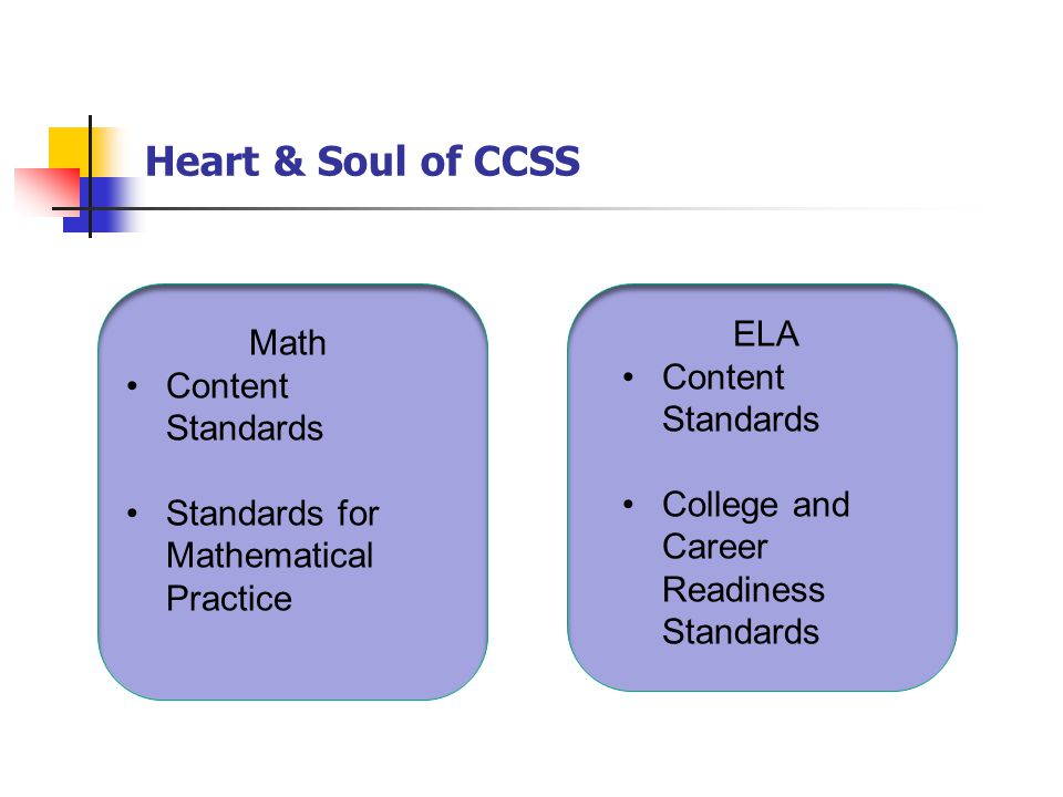Heart & Soul of CCSS Math Content Standards Standards for Mathematical Practice ELA Content Standards College and Career Readiness Standards