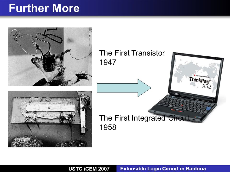 USTC iGEM 2007 Extensible Logic Circuit in Bacteria Further More The First Transistor 1947 The First Integrated Circuit 1958