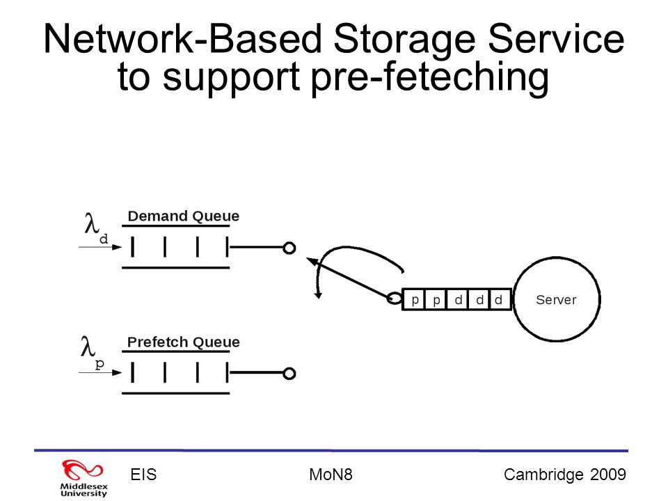 EISCambridge 2009MoN8 Network-Based Storage Service to support pre-feteching