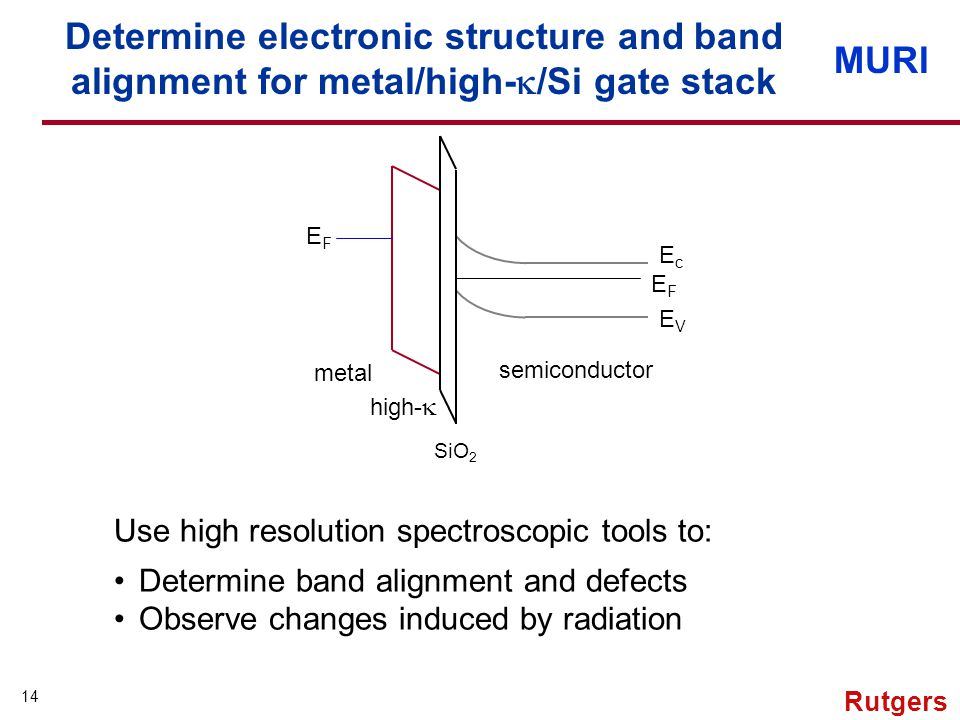 MURI 14 Rutgers Determine electronic structure and band alignment for metal/high- /Si gate stack Use high resolution spectroscopic tools to: Determine band alignment and defects Observe changes induced by radiation EcEc EFEF EVEV metal semiconductor EFEF high- SiO 2