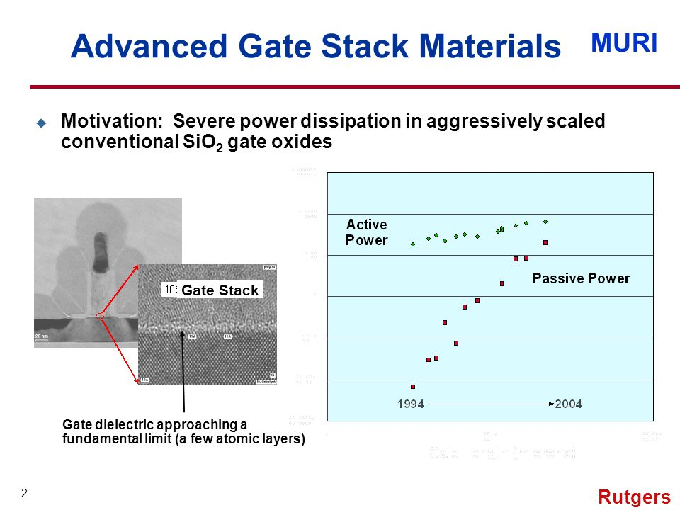 MURI 2 Rutgers Advanced Gate Stack Materials u Motivation: Severe power dissipation in aggressively scaled conventional SiO 2 gate oxides Gate Stack Gate dielectric approaching a fundamental limit (a few atomic layers)