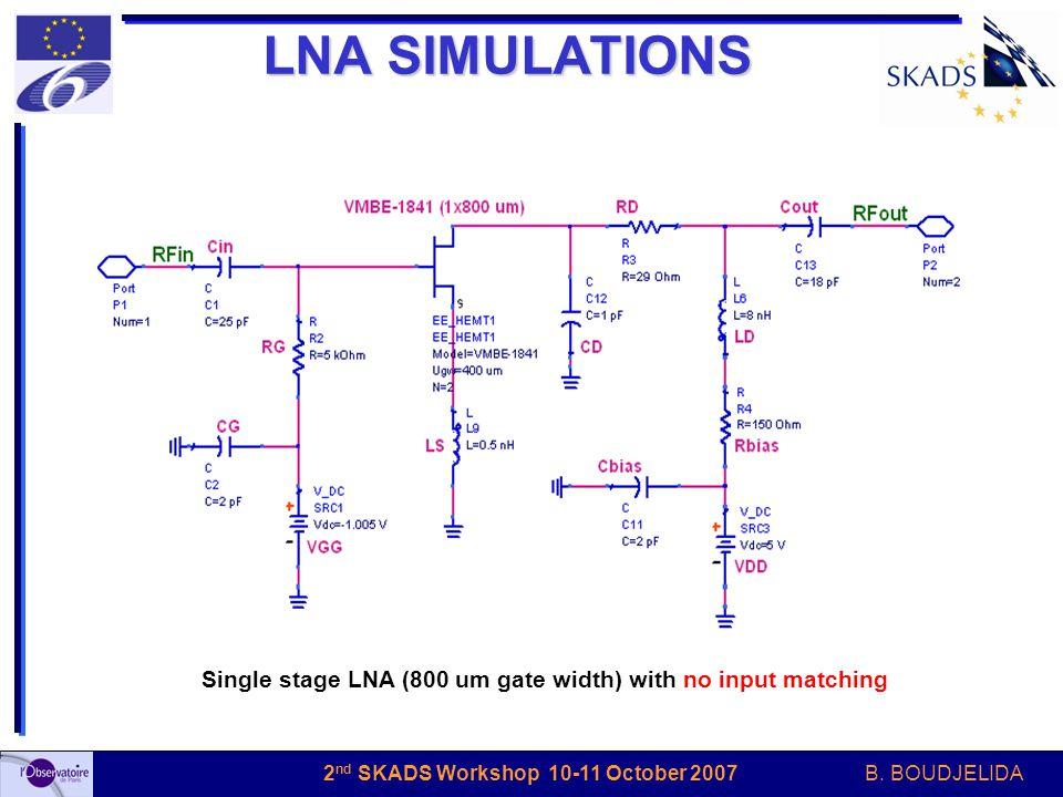 B. BOUDJELIDA 2 nd SKADS Workshop 10-11 October 2007 LNA SIMULATIONS Single stage LNA (800 um gate width) with no input matching