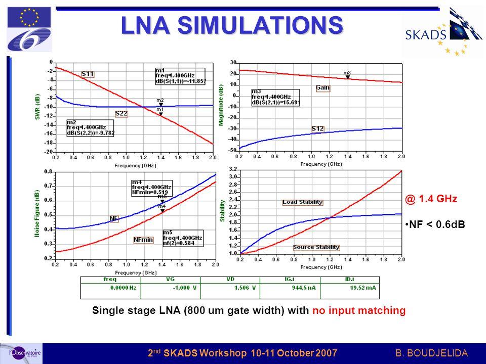 B. BOUDJELIDA 2 nd SKADS Workshop 10-11 October 2007 LNA SIMULATIONS Single stage LNA (800 um gate width) with no input matching @ 1.4 GHz NF < 0.6dB
