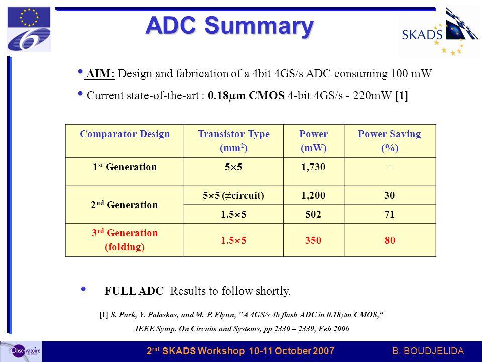 B. BOUDJELIDA 2 nd SKADS Workshop 10-11 October 2007 ADC Summary Comparator Design Transistor Type (mm 2 ) Power (mW) Power Saving (%) 1 st Generation