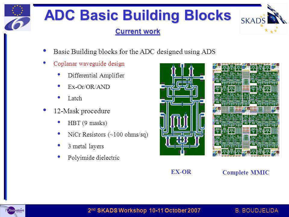 B. BOUDJELIDA 2 nd SKADS Workshop 10-11 October 2007 ADC Basic Building Blocks Current work Basic Building blocks for the ADC designed using ADS Copla