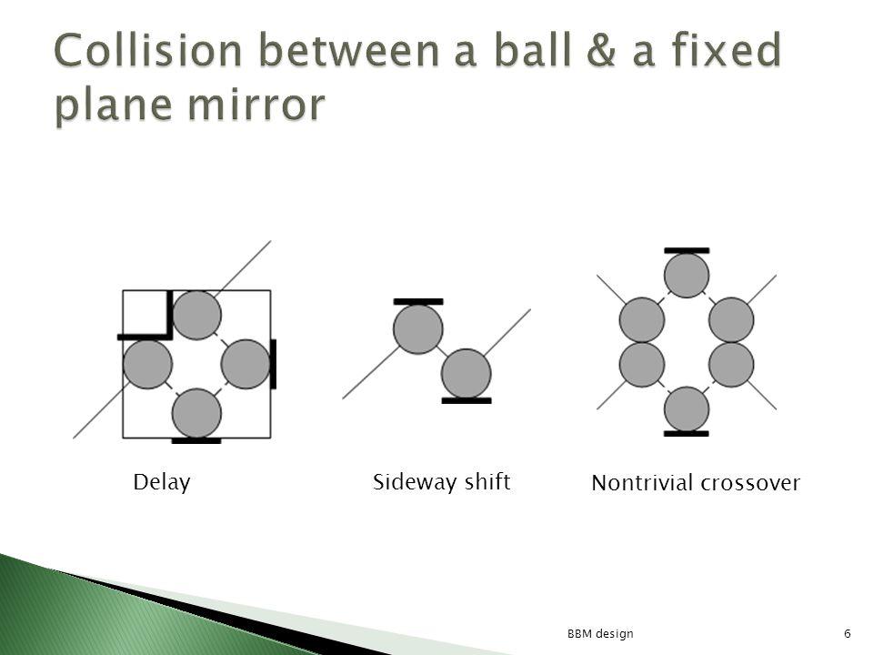6 DelaySideway shift Nontrivial crossover