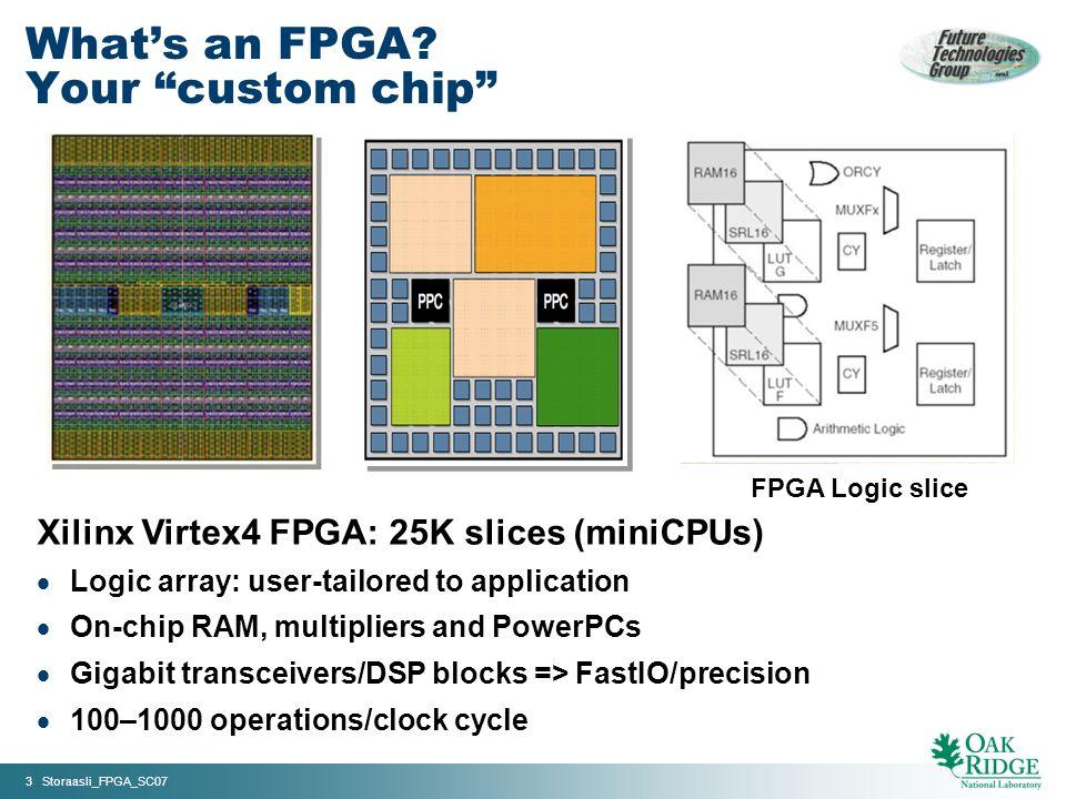 3 Storaasli_FPGA_SC07 FPGA Logic slice Whats an FPGA? Your custom chip Xilinx Virtex4 FPGA: 25K slices (miniCPUs) Logic array: user-tailored to applic