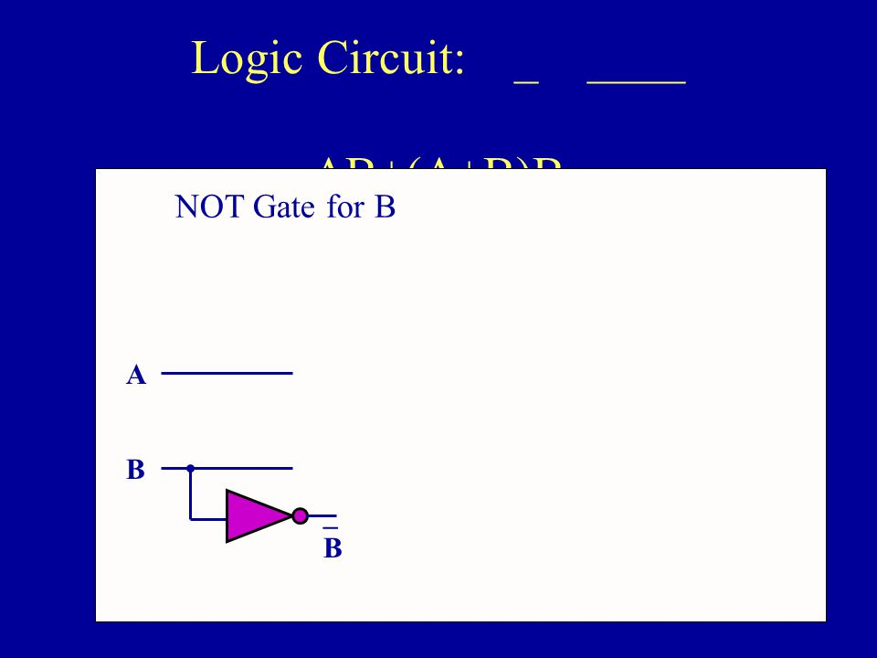 Logic Circuit: _ ____ AB+(A+B)B A B NOT Gate for B _B_B