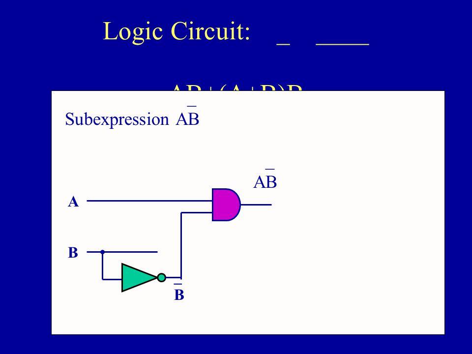 Logic Circuit: _ ____ AB+(A+B)B A B _ Subexpression AB _B_B _ AB
