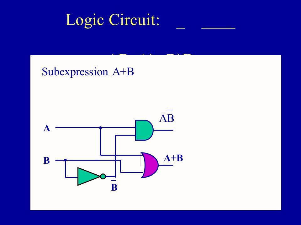 Logic Circuit: _ ____ AB+(A+B)B A B Subexpression A+B _B_B _ AB A+B