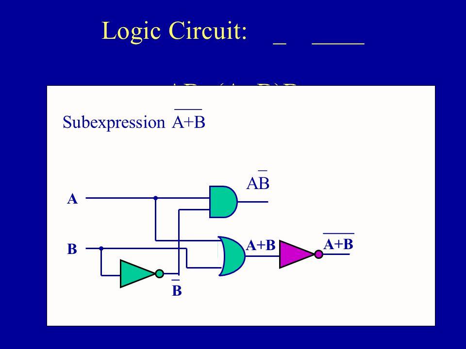 Logic Circuit: _ ____ AB+(A+B)B A B ___ Subexpression A+B _B_B _ AB A+B ____ A+B