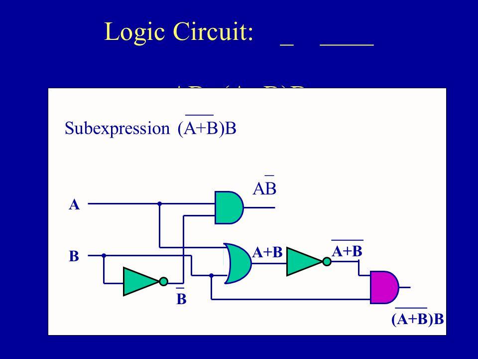 Logic Circuit: _ ____ AB+(A+B)B A B ___ Subexpression (A+B)B _B_B _ AB A+B ____ A+B ____ (A+B)B