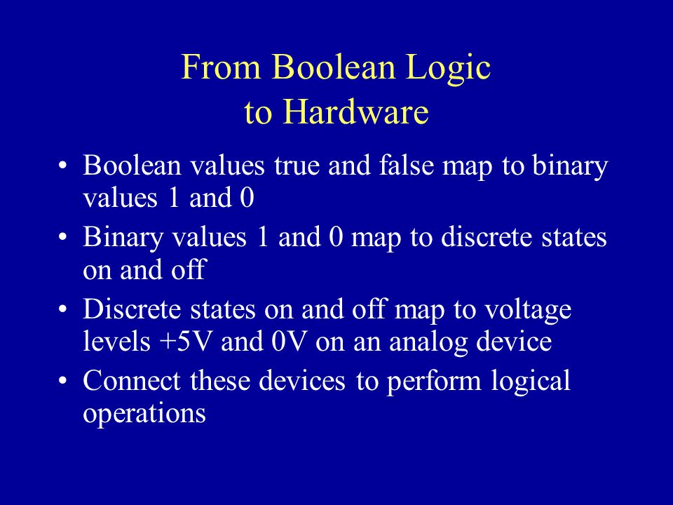 From Boolean Logic to Hardware Boolean values true and false map to binary values 1 and 0 Binary values 1 and 0 map to discrete states on and off Discrete states on and off map to voltage levels +5V and 0V on an analog device Connect these devices to perform logical operations