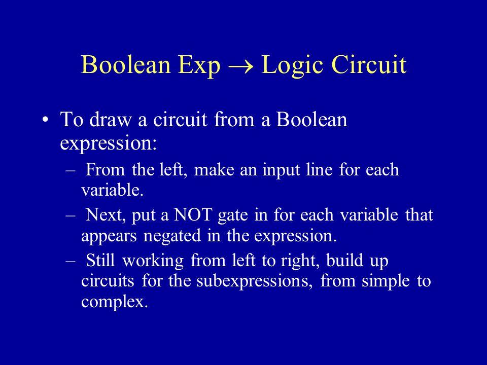 Logic Circuit: _ ____ AB+(A+B)B A B Input Lines for Variables