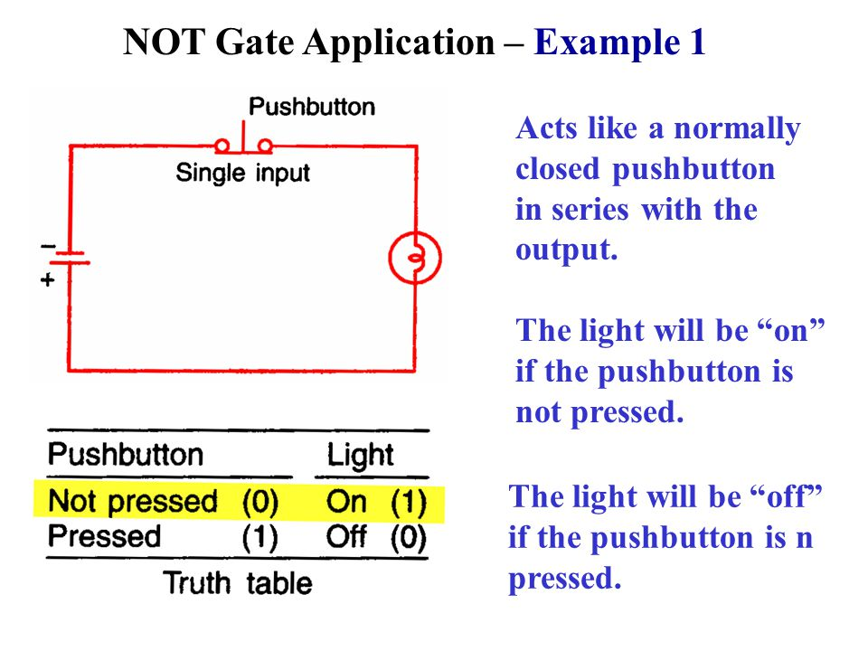 NOT Gate Application – Example 1 The light will be on if the pushbutton is not pressed. Acts like a normally closed pushbutton in series with the outp