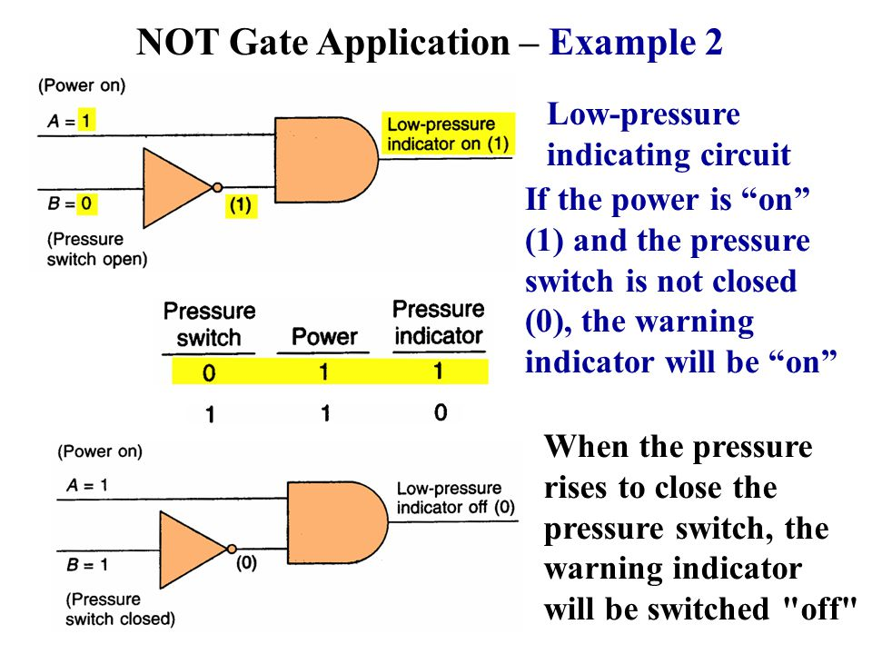 NOT Gate Application – Example 2 If the power is on (1) and the pressure switch is not closed (0), the warning indicator will be on Low-pressure indic