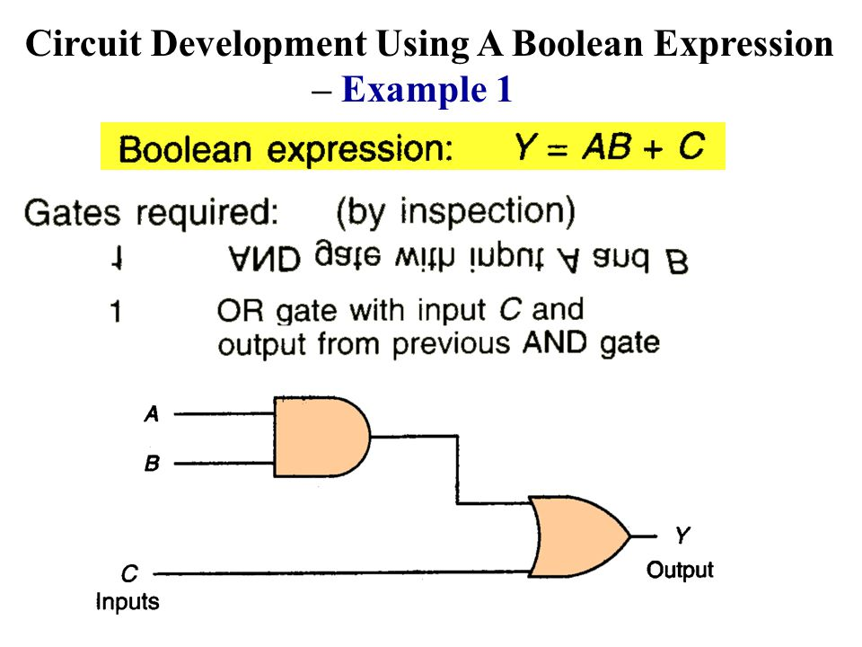 Circuit Development Using A Boolean Expression – Example 1