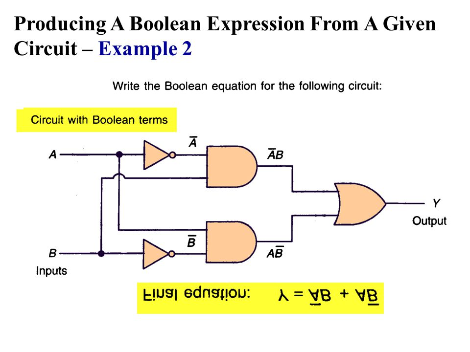 Producing A Boolean Expression From A Given Circuit – Example 2