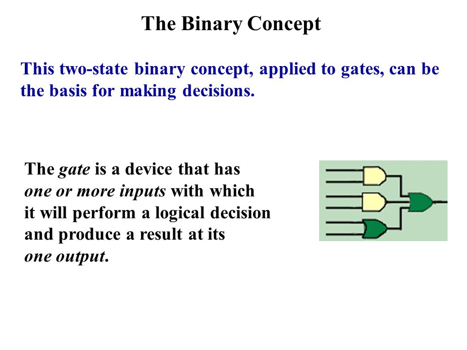 The Binary Concept This two-state binary concept, applied to gates, can be the basis for making decisions. The gate is a device that has one or more i
