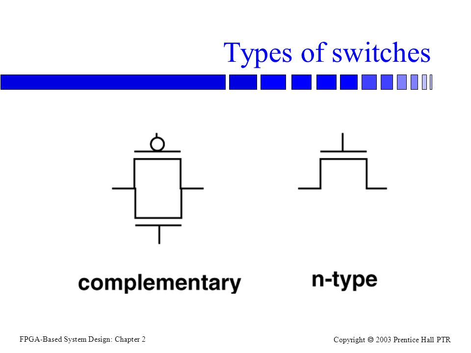 FPGA-Based System Design: Chapter 2 Copyright 2003 Prentice Hall PTR Types of switches