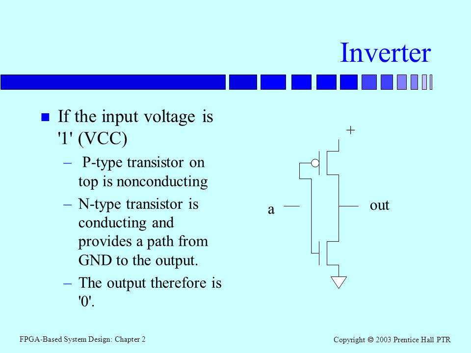 FPGA-Based System Design: Chapter 2 Copyright 2003 Prentice Hall PTR Inverter n If the input voltage is 1 (VCC) – P-type transistor on top is nonconducting –N-type transistor is conducting and provides a path from GND to the output.