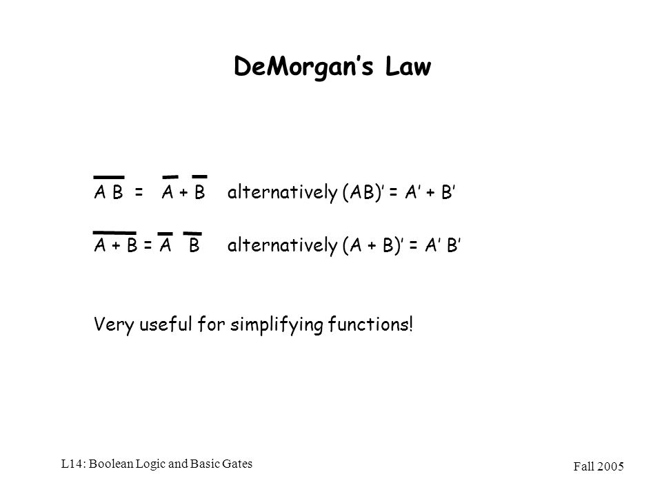 Fall 2005 L14: Boolean Logic and Basic Gates DeMorgans Law A B = A + B alternatively (AB) = A + B A + B = A B alternatively (A + B) = A B Very useful