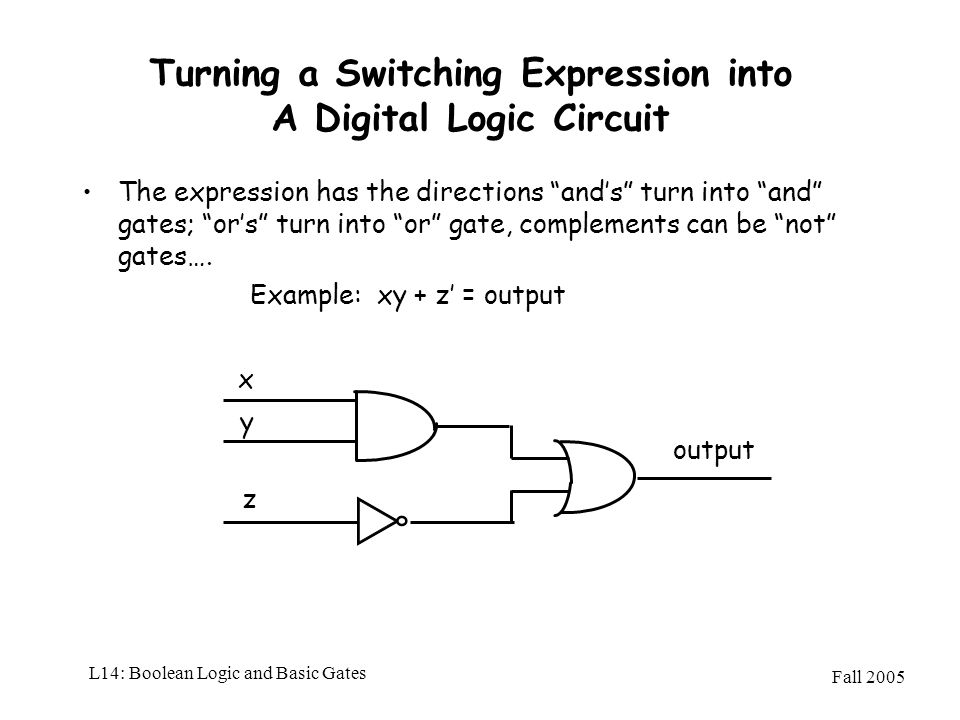 Fall 2005 L14: Boolean Logic and Basic Gates Turning a Switching Expression into A Digital Logic Circuit The expression has the directions ands turn i
