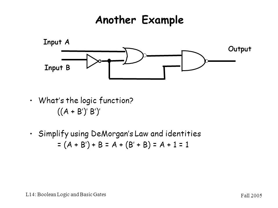 Fall 2005 L14: Boolean Logic and Basic Gates Another Example Whats the logic function? ((A + B) B) Simplify using DeMorgans Law and identities = (A +