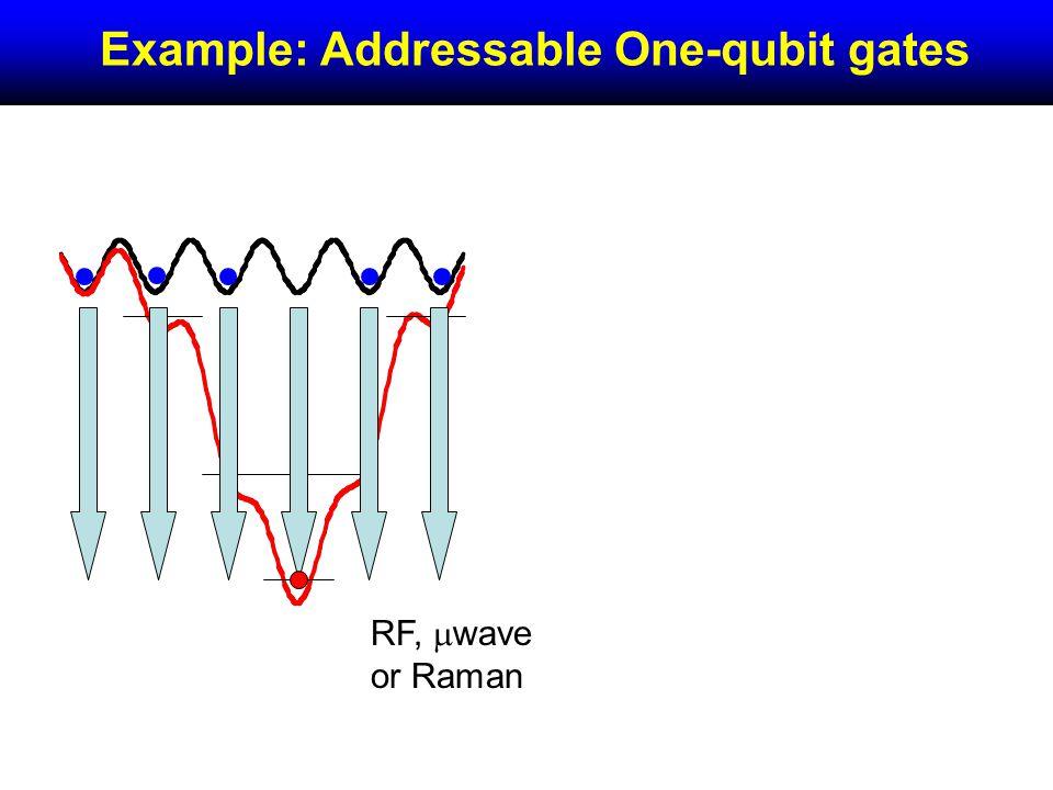 RF, wave or Raman