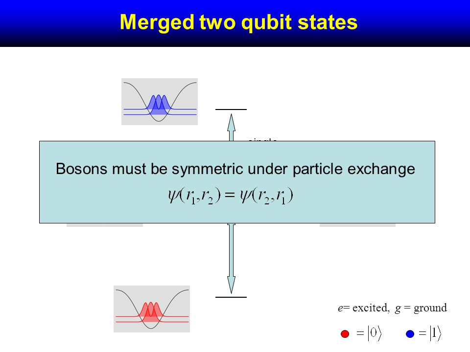 Merged two qubit states single qubit energy Bosons must be symmetric under particle exchange e= excited, g = ground