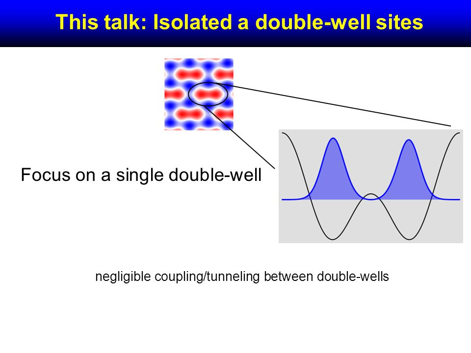This talk: Isolated a double-well sites Focus on a single double-well negligible coupling/tunneling between double-wells
