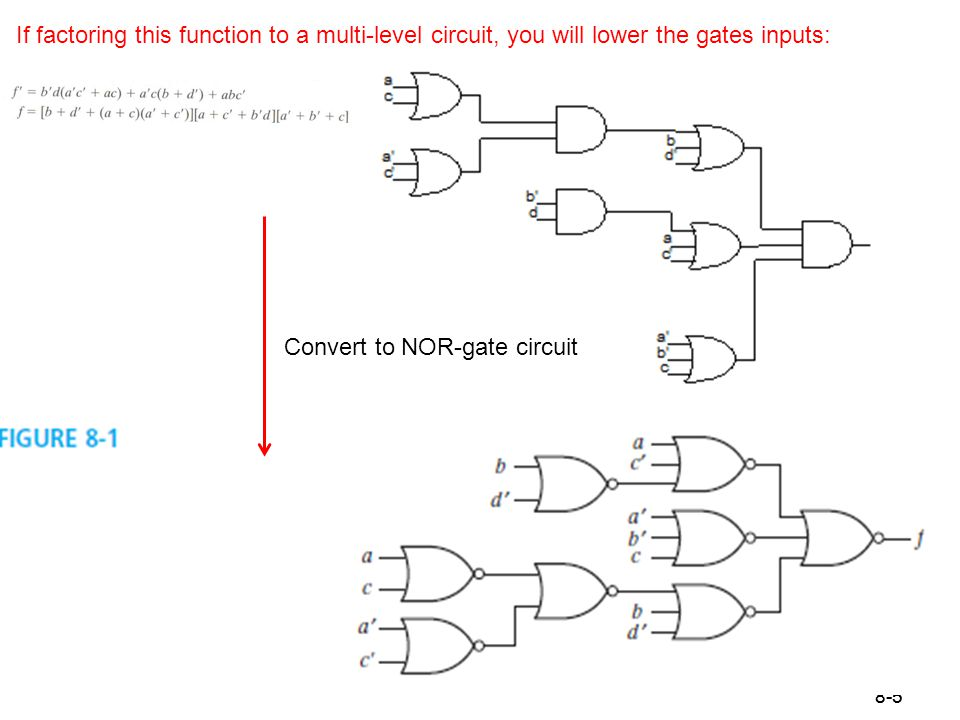 8-5 Convert to NOR-gate circuit If factoring this function to a multi-level circuit, you will lower the gates inputs: