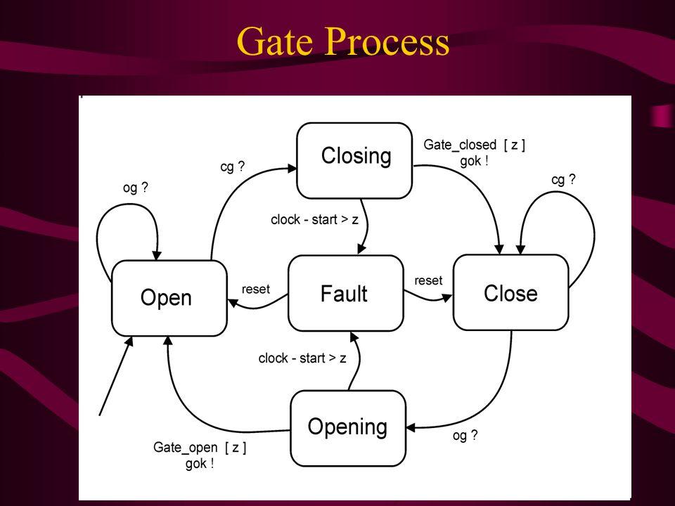 Gate Process