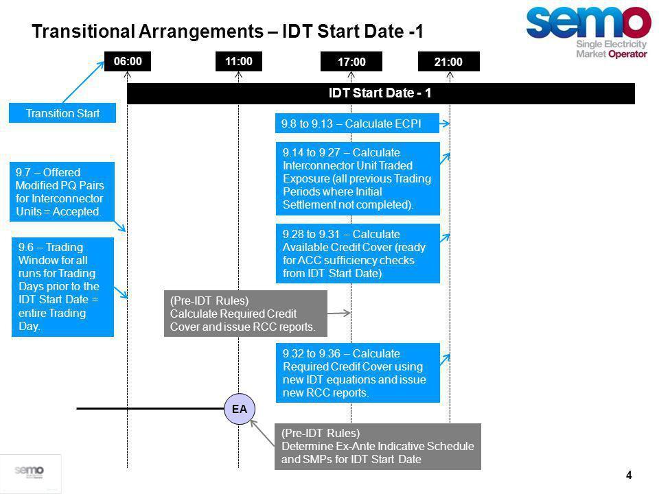 5 08:00 11:30 09:30 Transitional Arrangements – IDT Start Date EA2 WD1 EA1 Trading Window Ending Overlap Optn Period 9.2 – Deemed registration of Interconnector Units for EA2/WD1 Gate Windows.