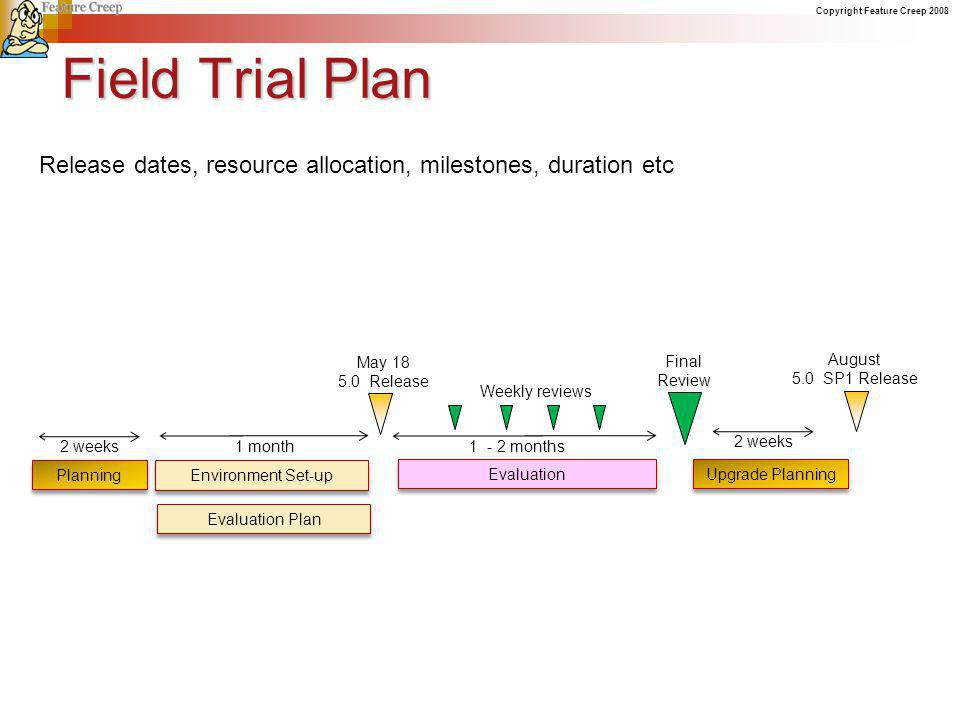 Copyright Feature Creep 2008 Field Trial Plan Planning Environment Set-up Evaluation Plan Evaluation May 18 5.0 Release 1 month 2 weeks1 - 2 months We